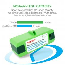 Tenergy iRobot Roomba Replacement Battery for R3 500, 600, 700, 800, 900